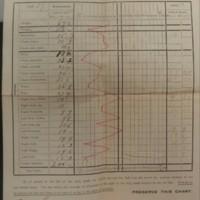 Measurement Card, Anthropometric Chart